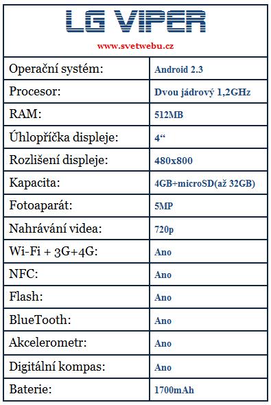 LG Viper parametry